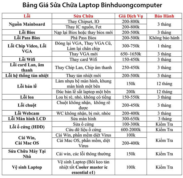 Bảng giá sửa chữa laptop Bình Dương