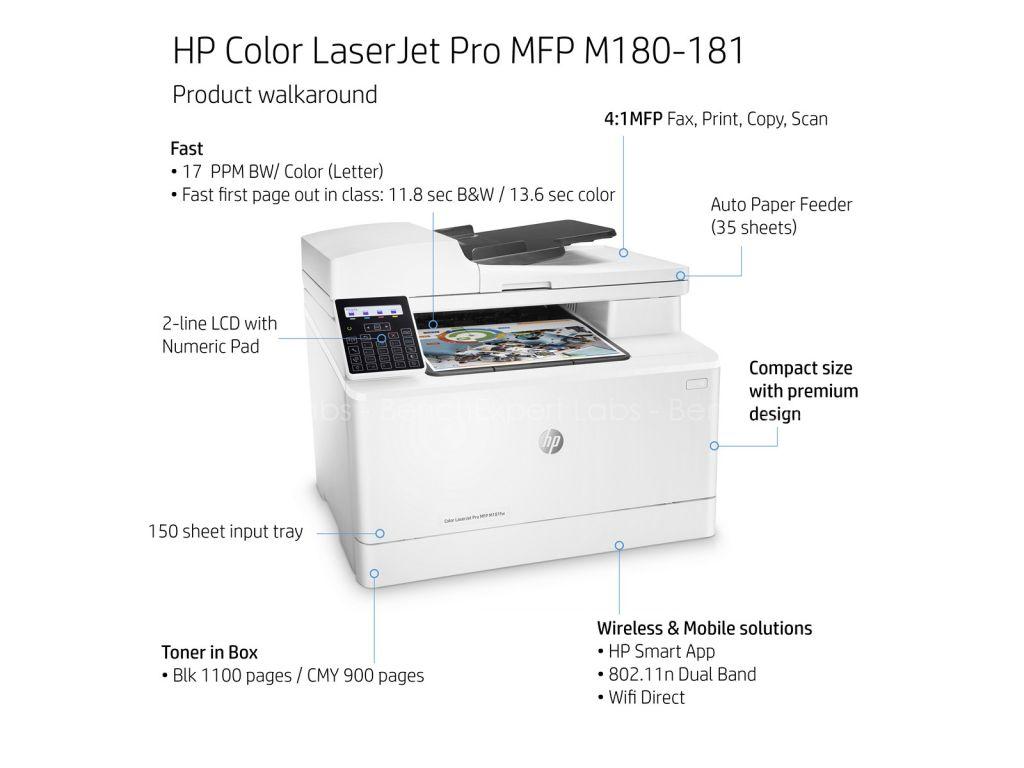 Thông số kỹ thuật Máy in HP Color LaserJet Pro MFP M181FW
