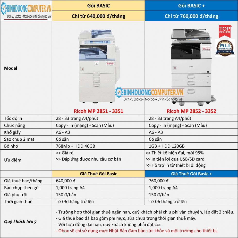 Cho thuê máy photocopy gói cơ bản