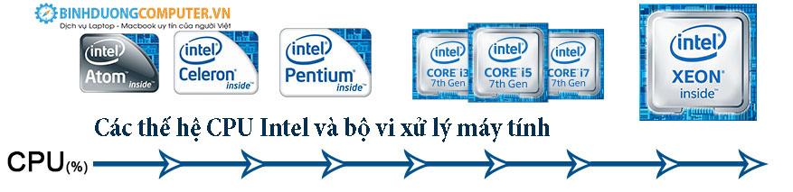 Các thế hệ CPU Intel và bộ vi xử lý máy tính